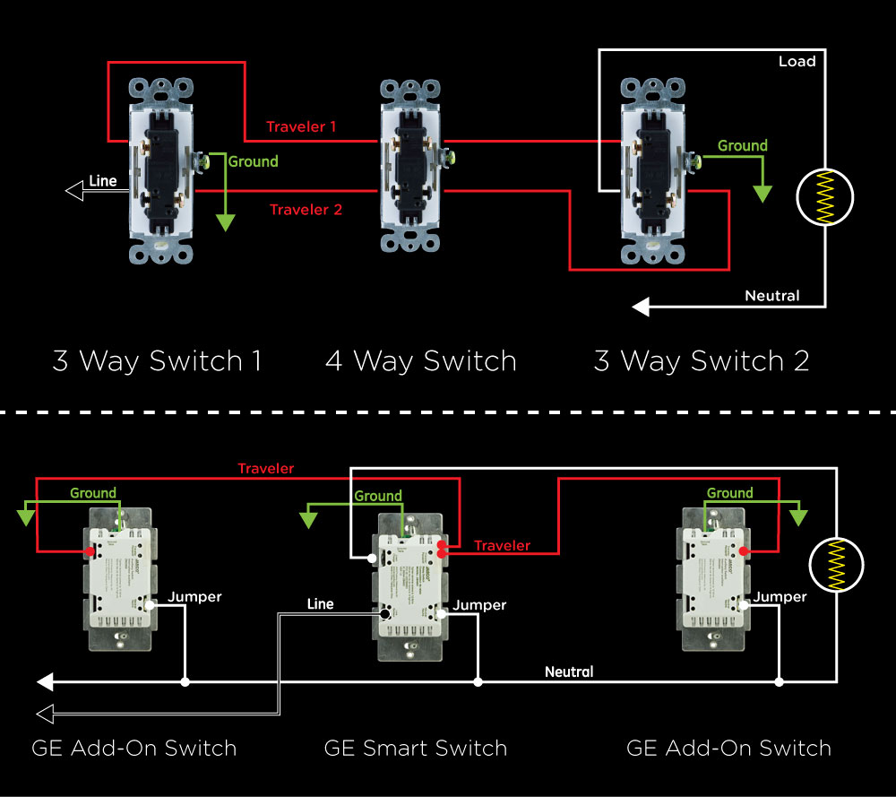 Z-Wave Wiring Diagram